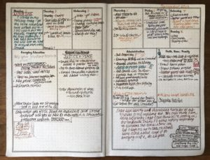 Sample week in the Doing What Matters Printable Planner